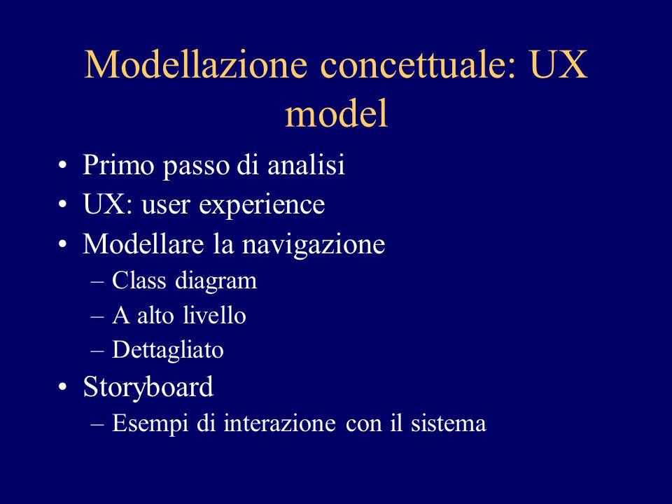 Modellazione concettuale: UX model