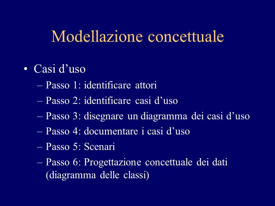 Modellazione concettuale