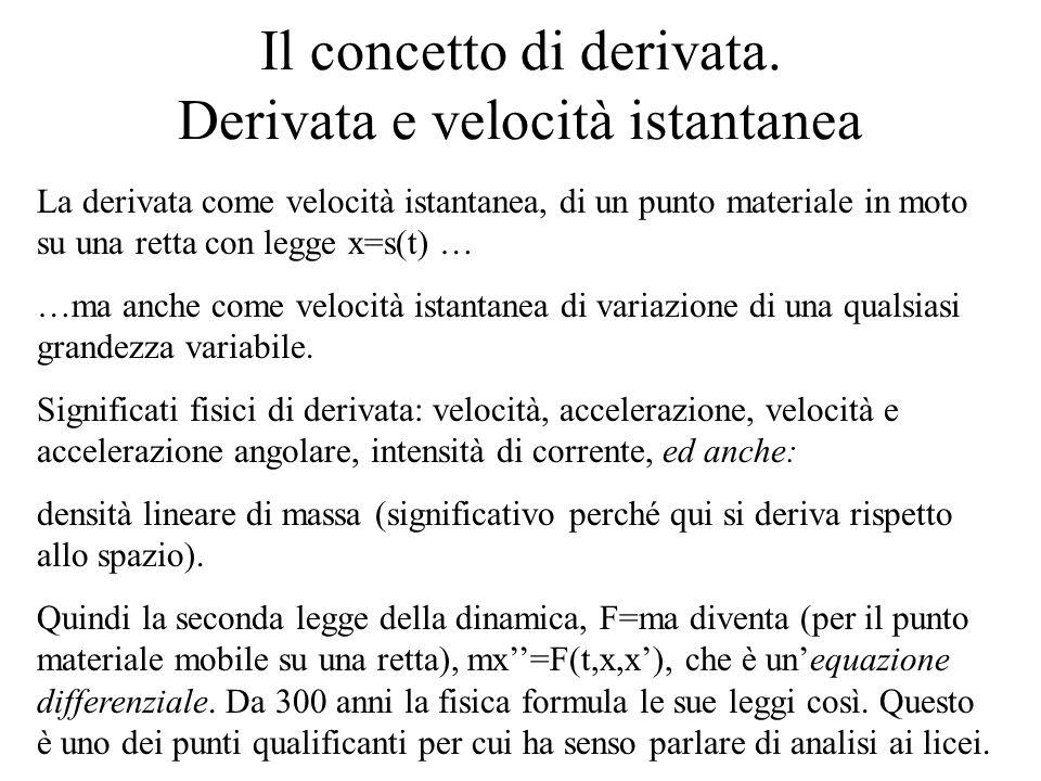 Il concetto di derivata. Derivata e velocità istantanea