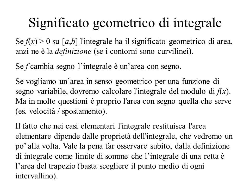 Significato geometrico di integrale