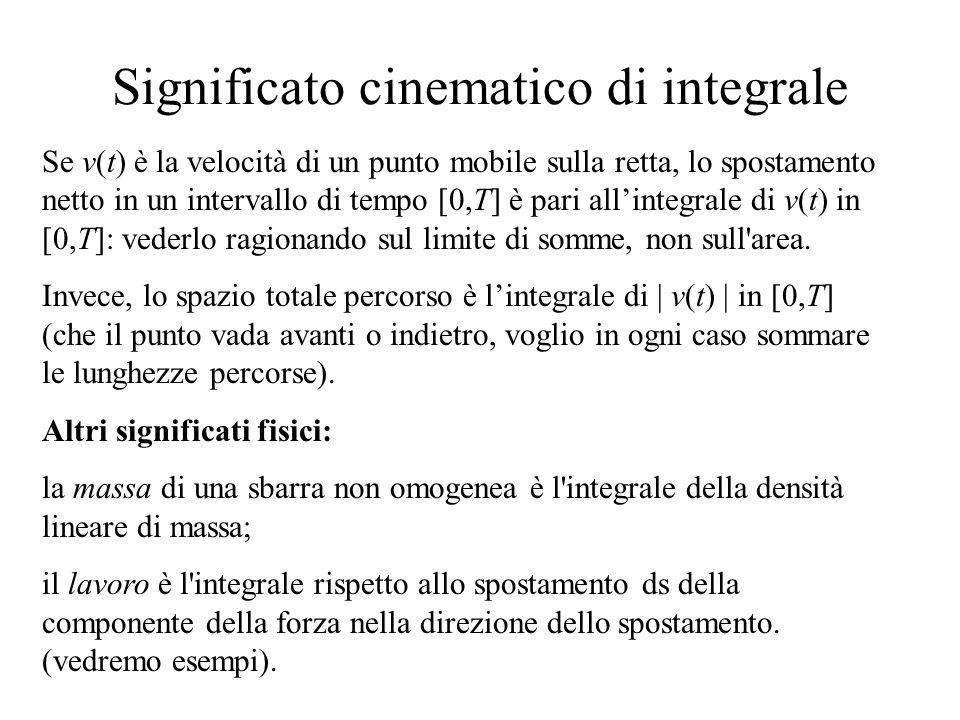 Significato cinematico di integrale