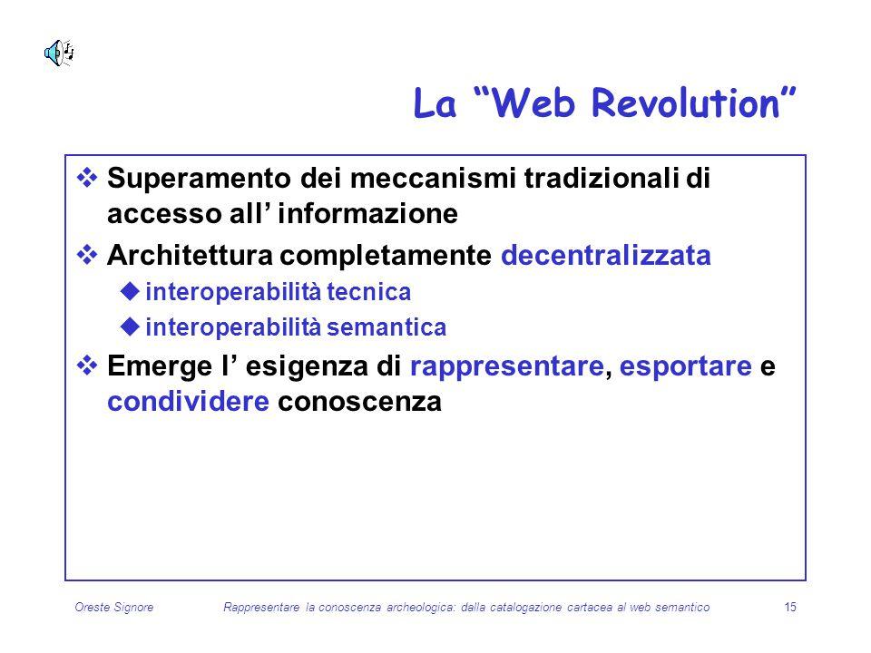 La Web Revolution Superamento dei meccanismi tradizionali di accesso all' informazione. Architettura completamente decentralizzata.