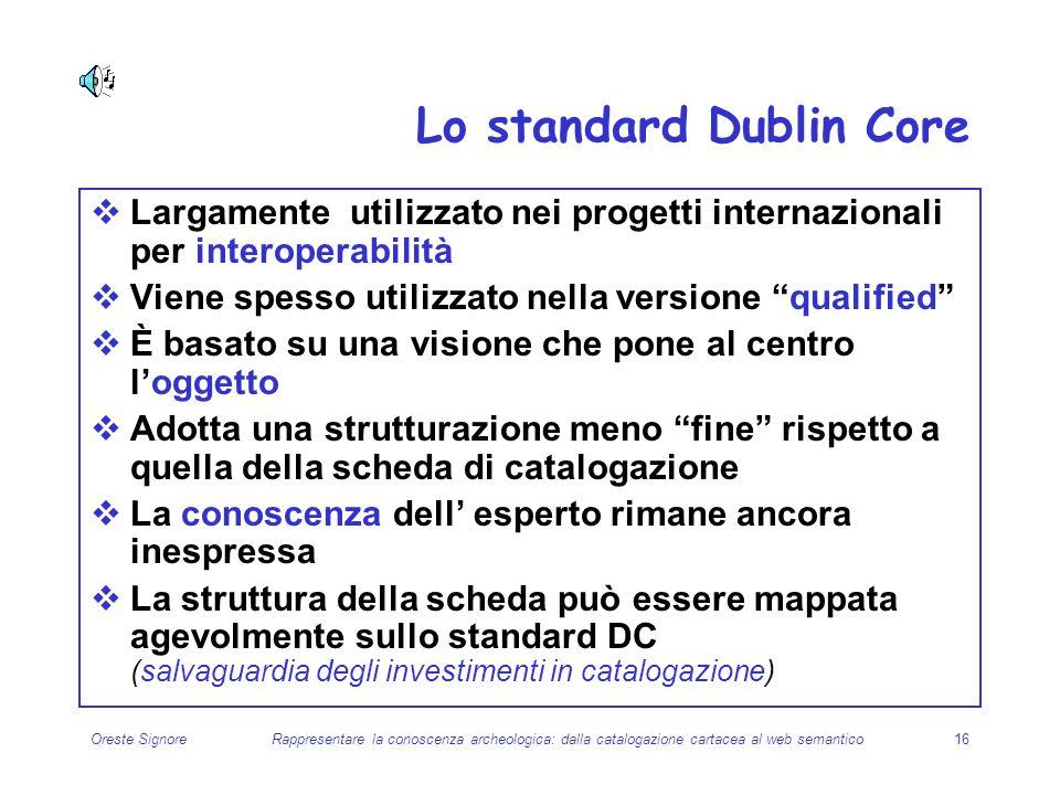 Lo standard Dublin Core
