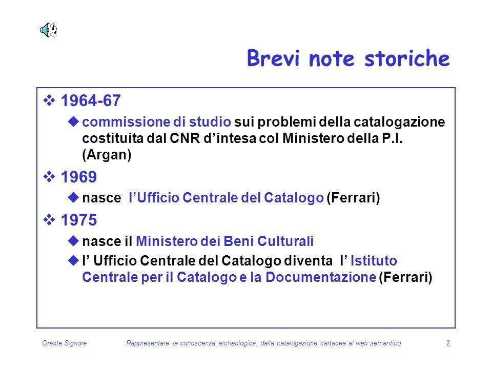 Brevi note storiche 1964-67. commissione di studio sui problemi della catalogazione costituita dal CNR d'intesa col Ministero della P.I. (Argan)