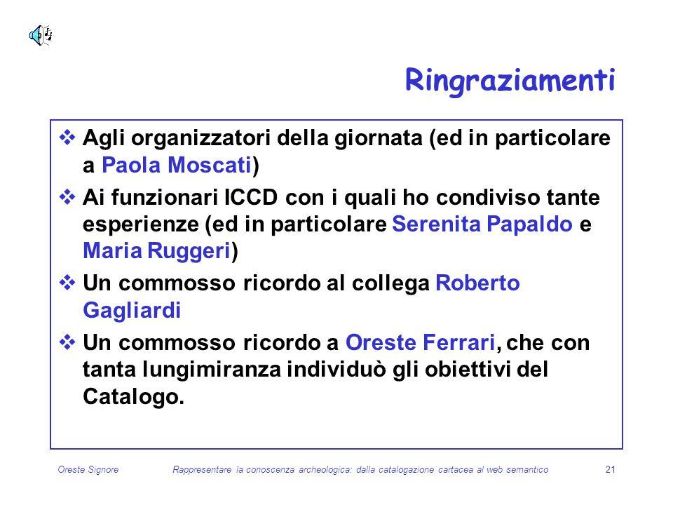 Ringraziamenti Agli organizzatori della giornata (ed in particolare a Paola Moscati)