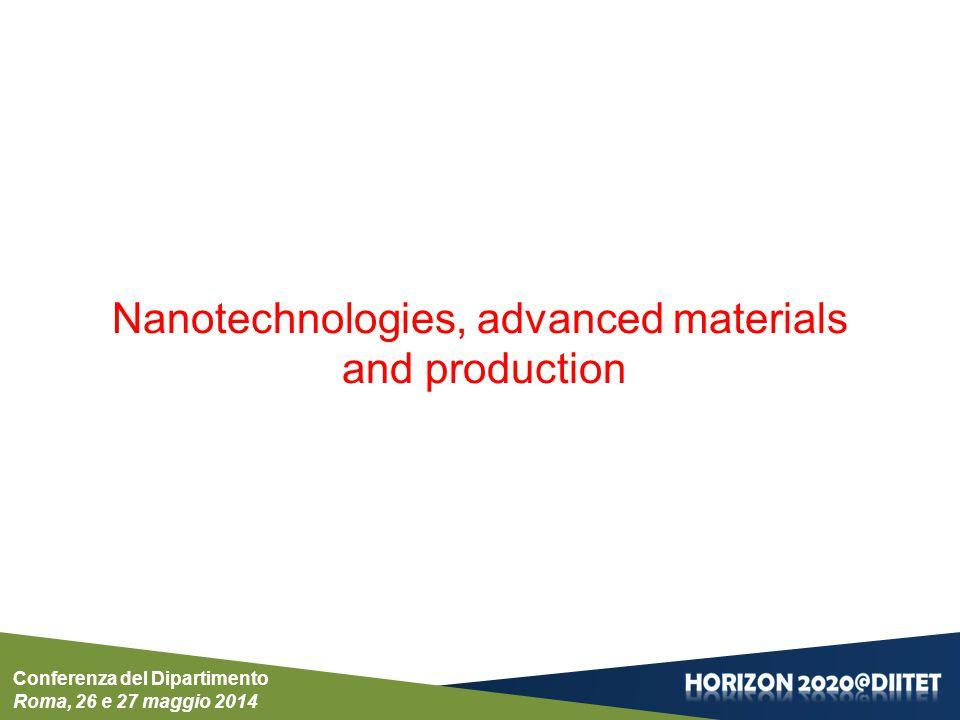 Nanotechnologies, advanced materials