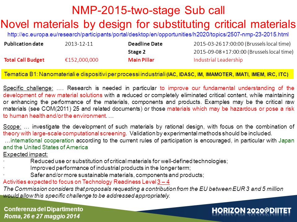 NMP-2015-two-stage Sub call