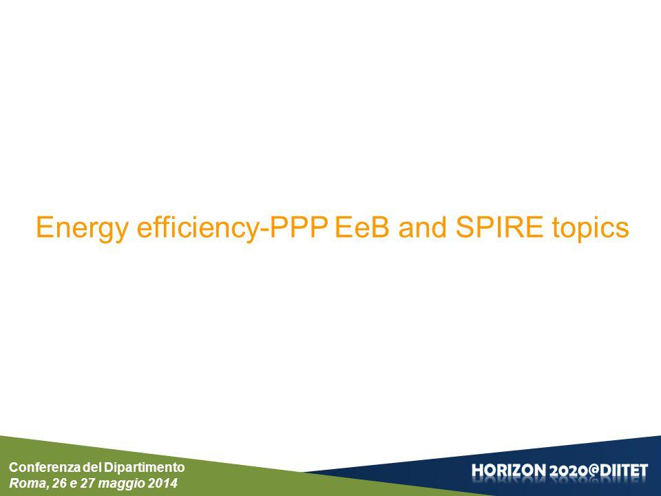 Energy efficiency-PPP EeB and SPIRE topics