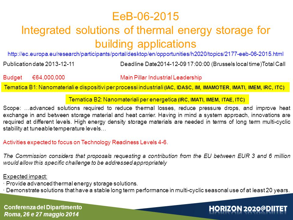EeB-06-2015 Integrated solutions of thermal energy storage for building applications.
