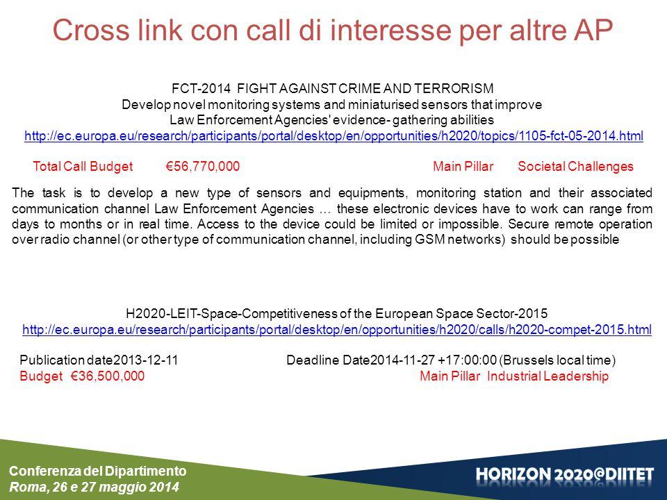 Cross link con call di interesse per altre AP