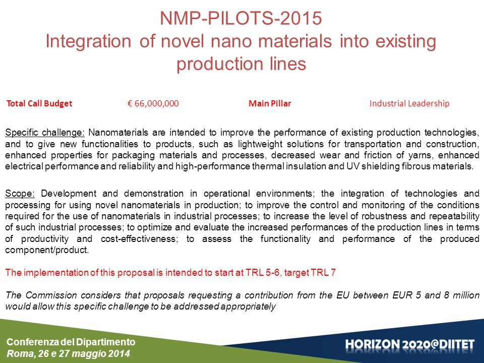 Integration of novel nano materials into existing production lines