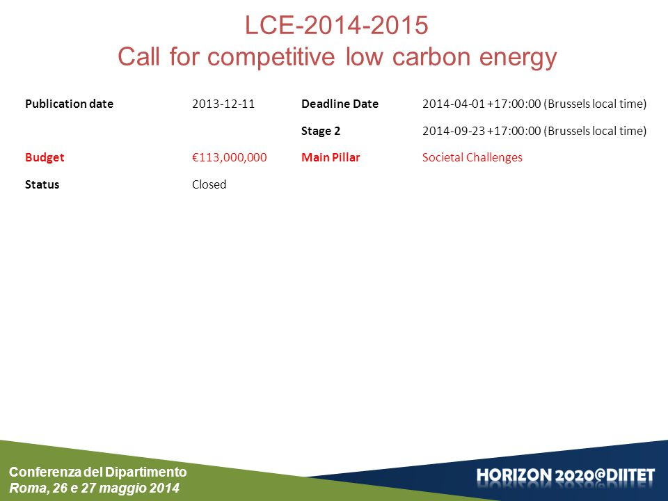 Call for competitive low carbon energy