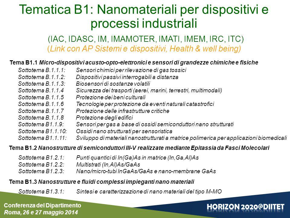 Tematica B1: Nanomateriali per dispositivi e processi industriali