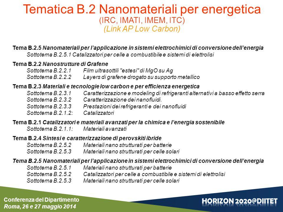 Tematica B.2 Nanomateriali per energetica
