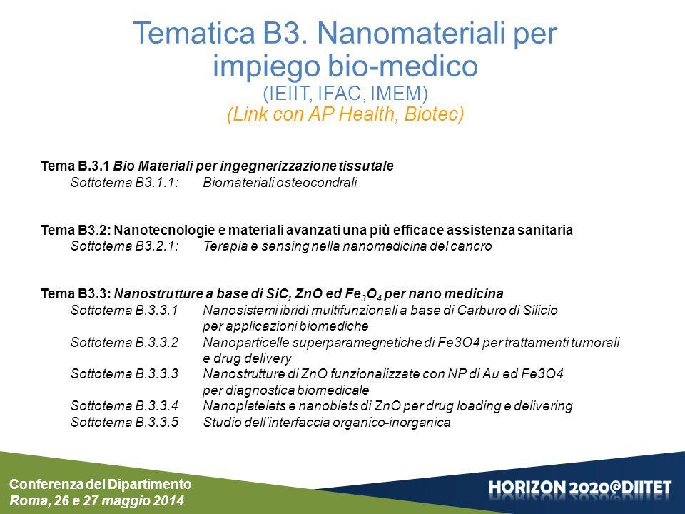 Tematica B3. Nanomateriali per impiego bio-medico
