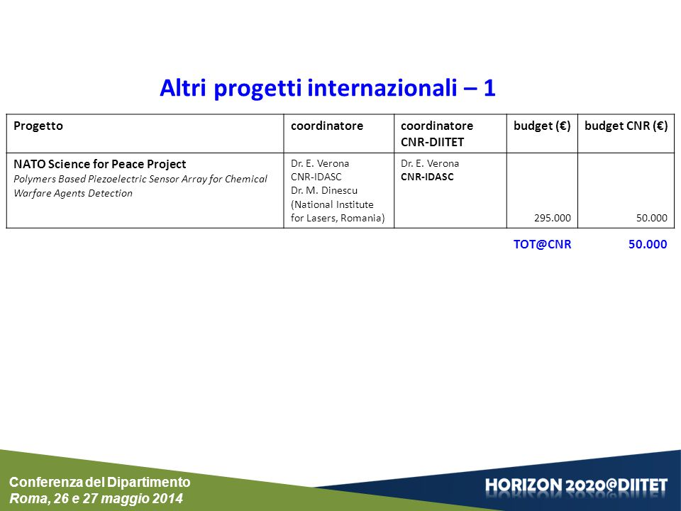 Altri progetti internazionali – 1
