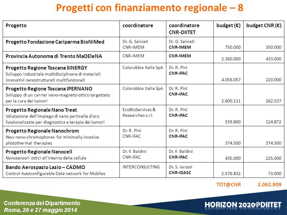 Progetti con finanziamento regionale – 8