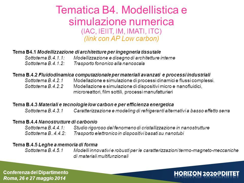 Tematica B4. Modellistica e simulazione numerica