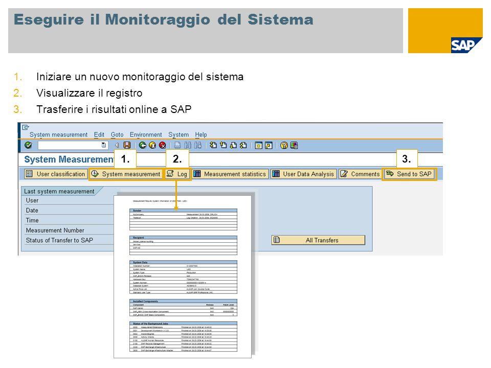 Eseguire il Monitoraggio del Sistema