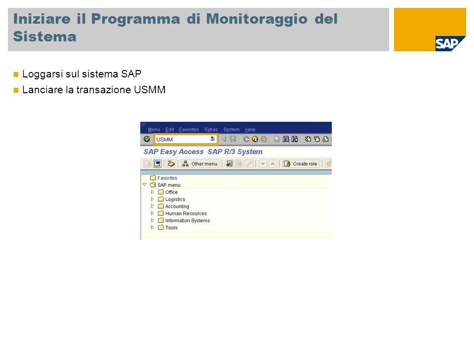 Iniziare il Programma di Monitoraggio del Sistema