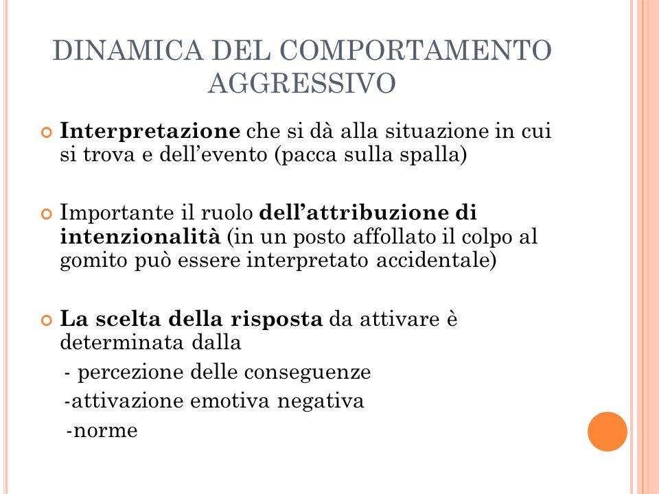 DINAMICA DEL COMPORTAMENTO AGGRESSIVO