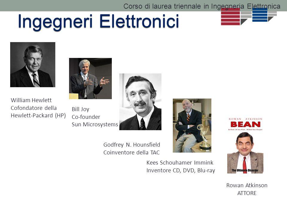 Ingegneri Elettronici