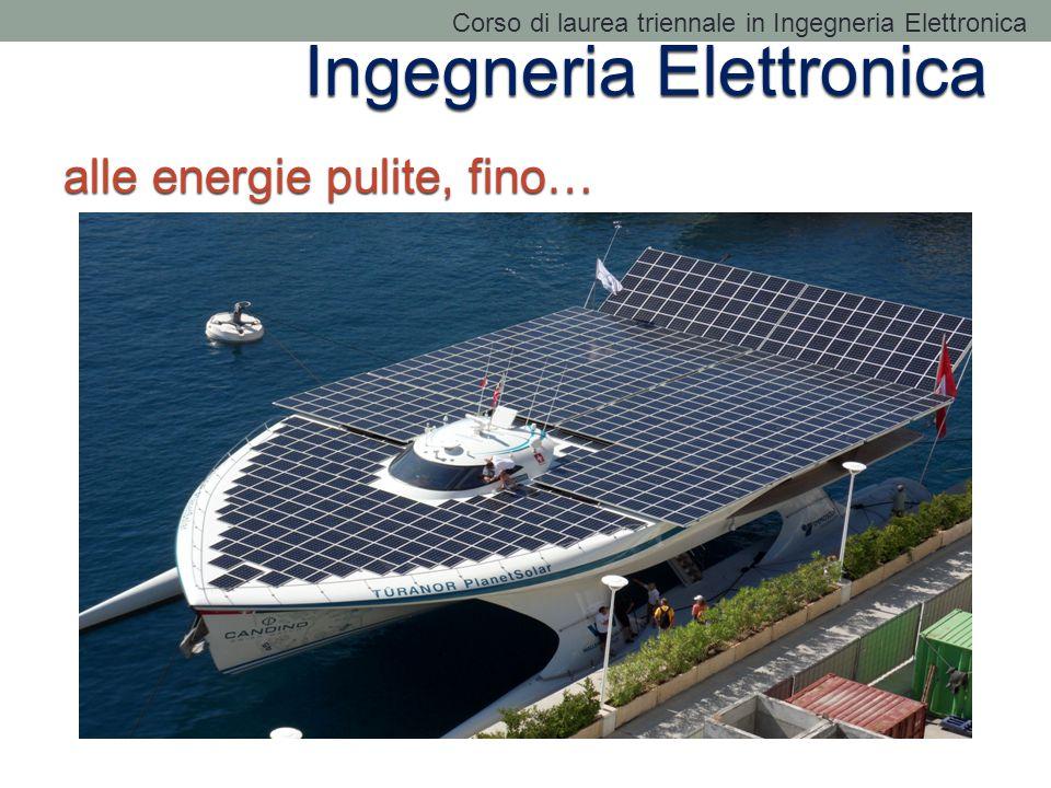Ingegneria Elettronica