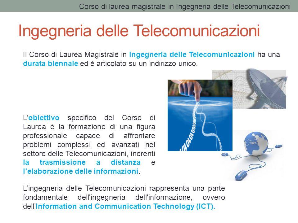 Ingegneria delle Telecomunicazioni