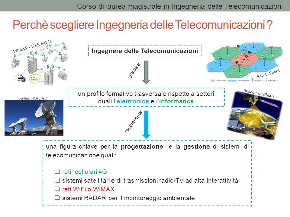 Perchè scegliere Ingegneria delle Telecomunicazioni