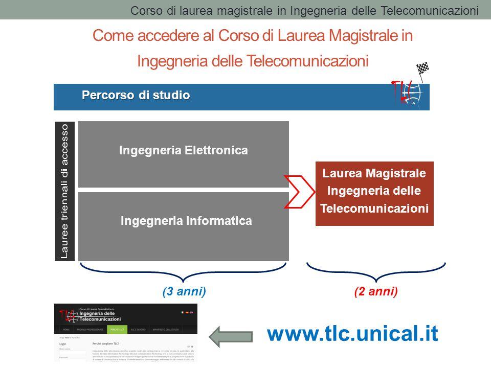 Corso di laurea magistrale in Ingegneria delle Telecomunicazioni