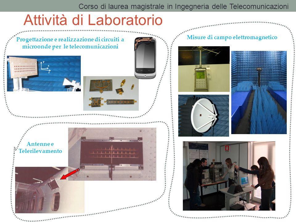 Misure di campo elettromagnetico Antenne e Telerilevamento