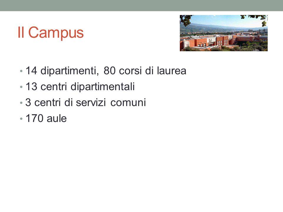 Il Campus 14 dipartimenti, 80 corsi di laurea 13 centri dipartimentali