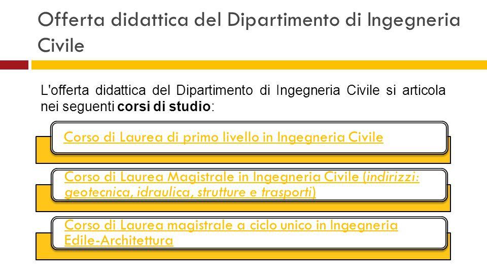 Offerta didattica del Dipartimento di Ingegneria Civile