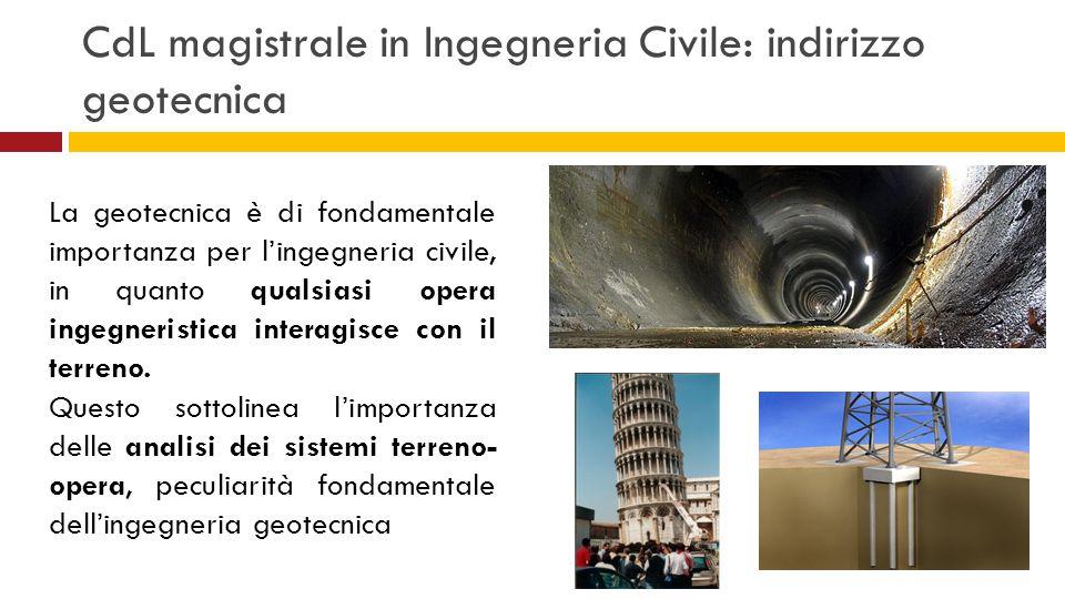 CdL magistrale in Ingegneria Civile: indirizzo geotecnica