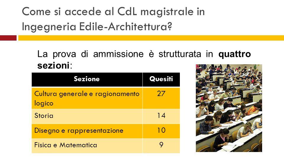 Come si accede al CdL magistrale in Ingegneria Edile-Architettura