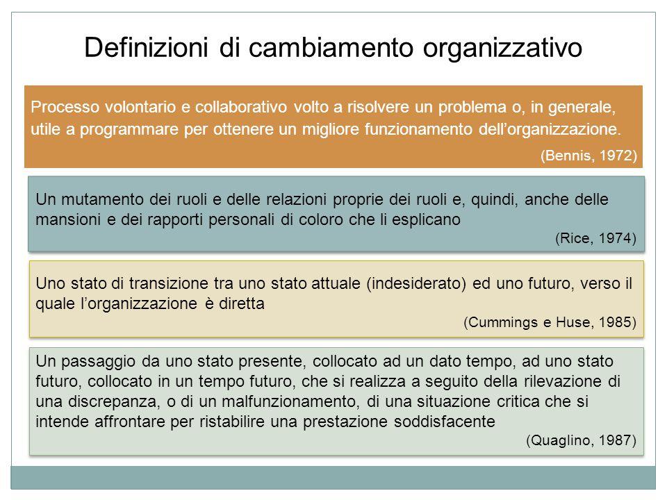 Definizioni di cambiamento organizzativo
