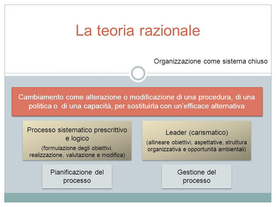 La teoria razionale Organizzazione come sistema chiuso.