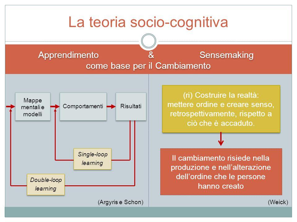 La teoria socio-cognitiva