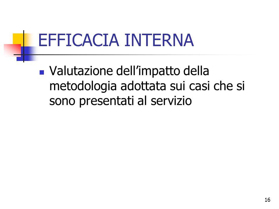EFFICACIA INTERNA Valutazione dell'impatto della metodologia adottata sui casi che si sono presentati al servizio.