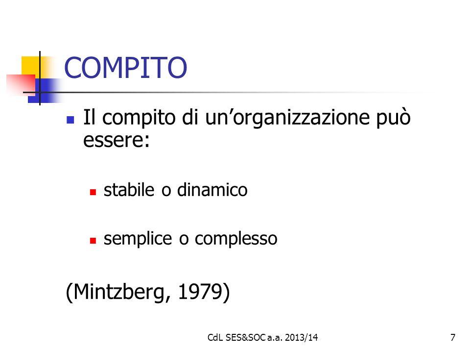 COMPITO Il compito di un'organizzazione può essere: (Mintzberg, 1979)