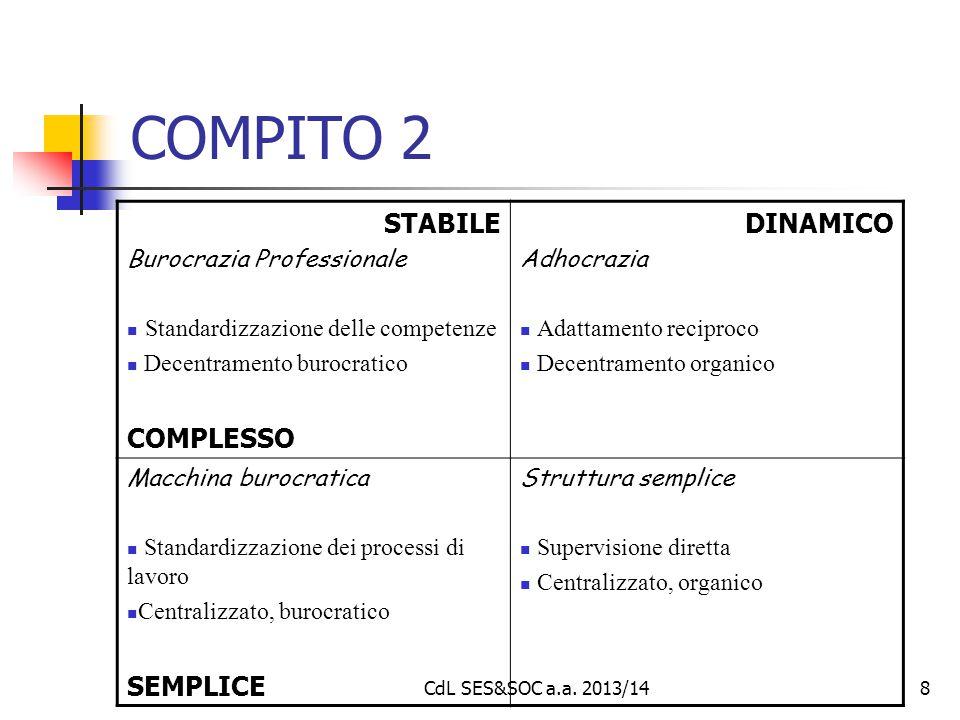 COMPITO 2 STABILE COMPLESSO DINAMICO SEMPLICE Burocrazia Professionale