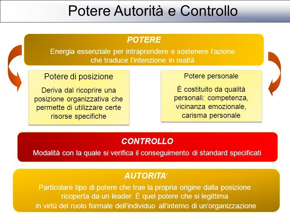 Potere Autorità e Controllo