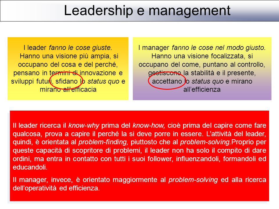 Leadership e management