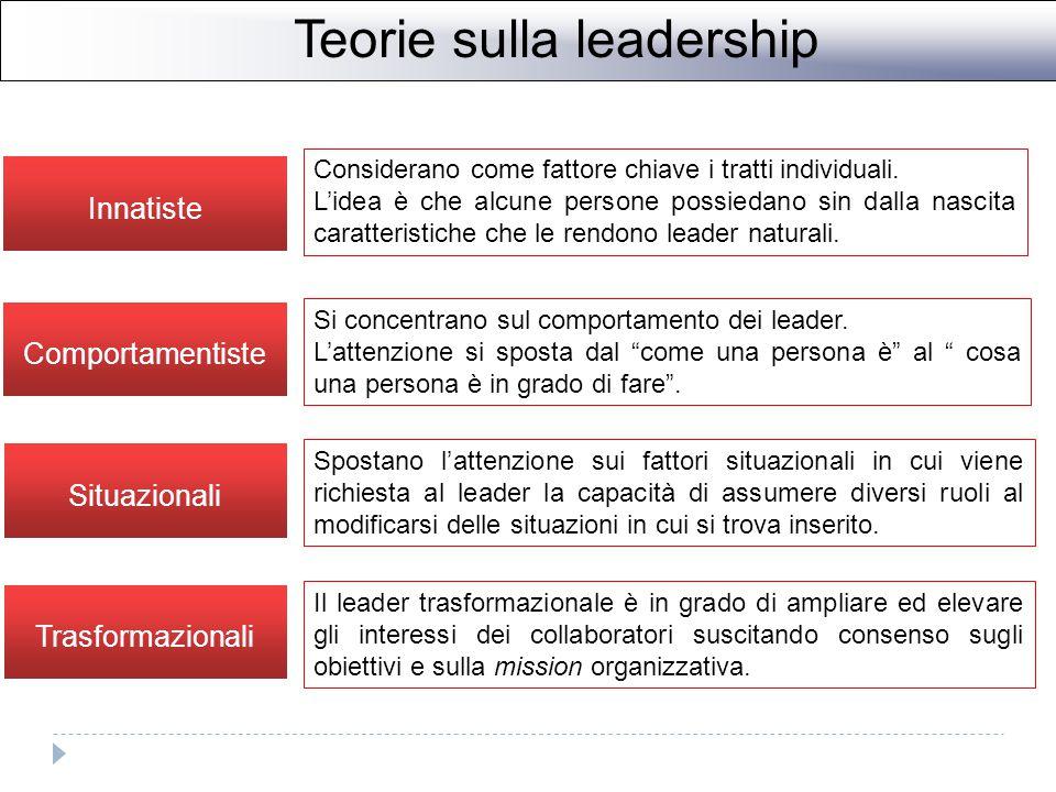 Teorie sulla leadership