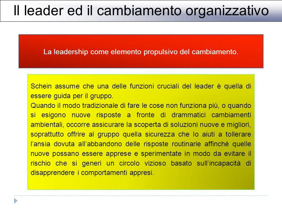 Il leader ed il cambiamento organizzativo