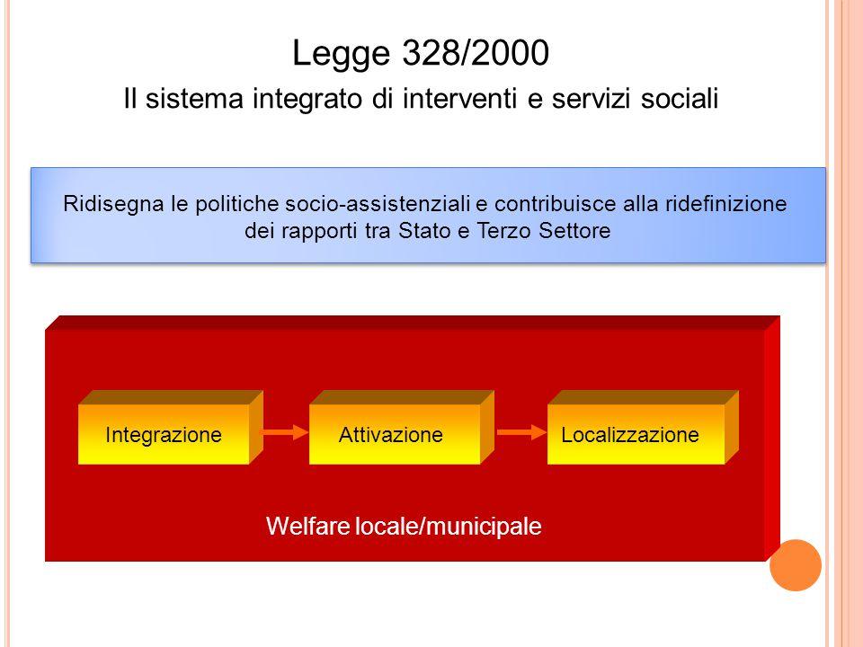 Legge 328/2000 Il sistema integrato di interventi e servizi sociali