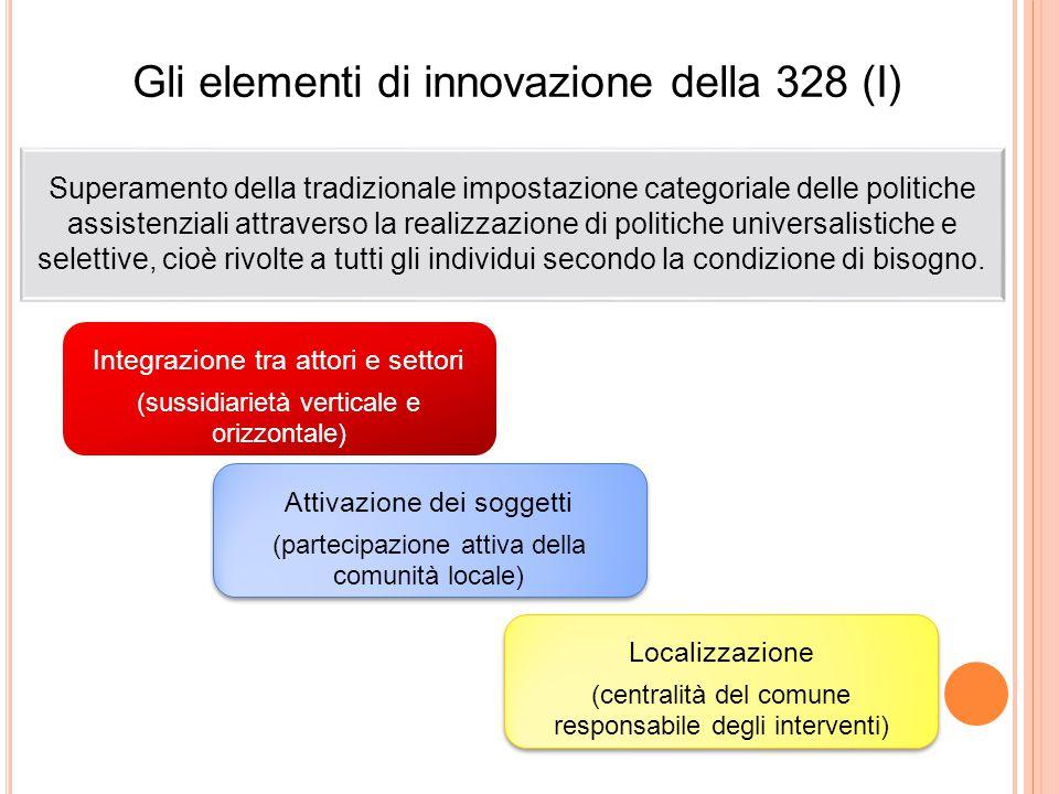 Gli elementi di innovazione della 328 (I)