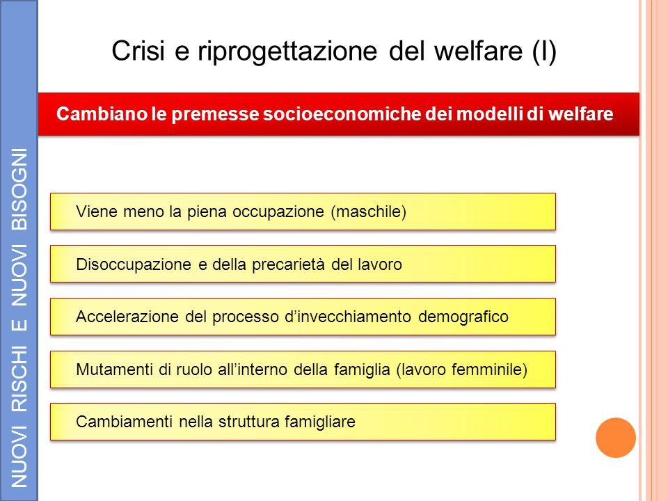 Cambiano le premesse socioeconomiche dei modelli di welfare