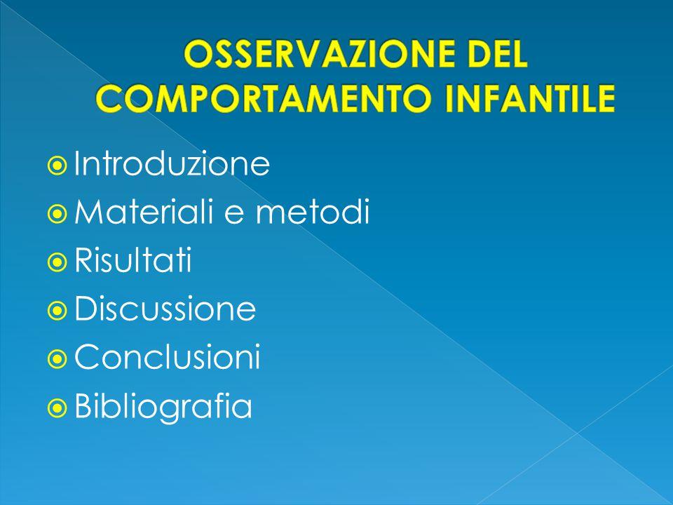 OSSERVAZIONE DEL COMPORTAMENTO INFANTILE