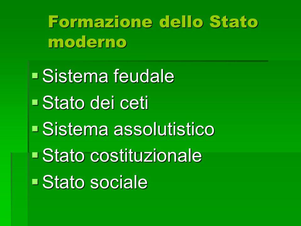 Formazione dello Stato moderno